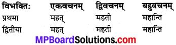 MP Board Class 8th Sanskrit व्याकरण-खण्डः 18