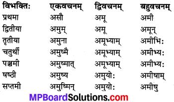 MP Board Class 8th Sanskrit व्याकरण-खण्डः 26