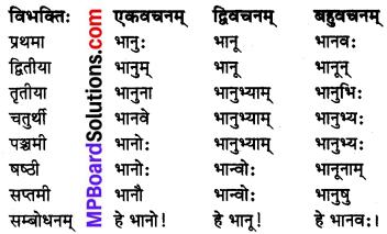 MP Board Class 8th Sanskrit व्याकरण-खण्डः 3