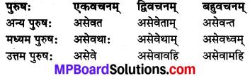 MP Board Class 8th Sanskrit व्याकरण-खण्डः 44