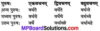 MP Board Class 8th Sanskrit व्याकरण-खण्डः 46