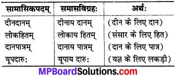 MP Board Class 8th Sanskrit व्याकरण-खण्डः 53