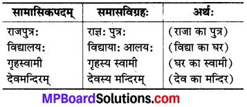 MP Board Class 8th Sanskrit व्याकरण-खण्डः 55