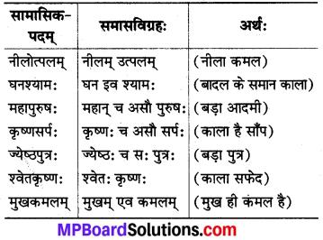 MP Board Class 8th Sanskrit व्याकरण-खण्डः 58