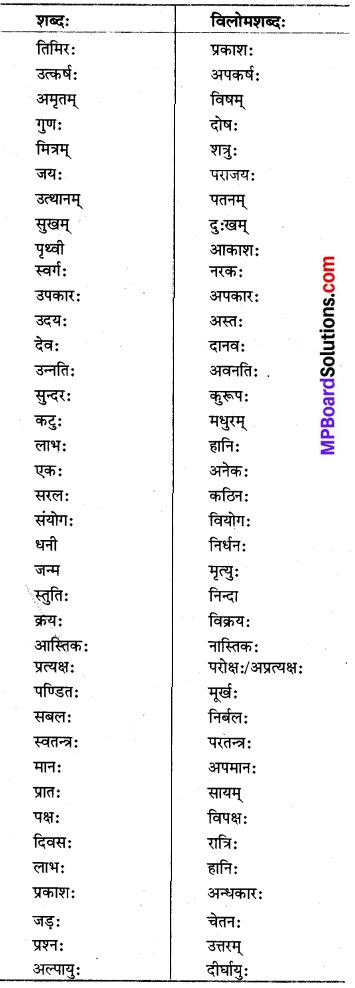 MP Board Class 8th Sanskrit व्याकरण-खण्डः 71