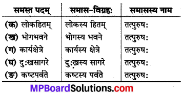 Mp Board Class 8 Sanskrit Chapter 1