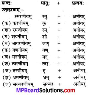Class 8 Sanskrit Chapter 1 Mp Board