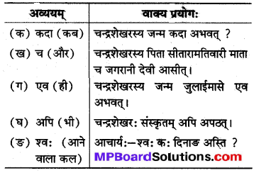 Class 8 Sanskrit Chapter 10 Mp Board