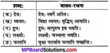 सुभाषितानि श्लोक अर्थ सहित Class 8 2021 MP Board