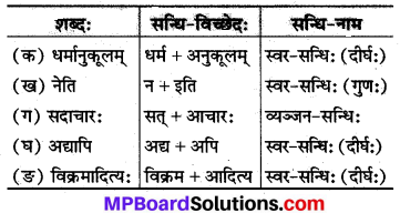 Mp Board Class 8 Sanskrit Chapter 18