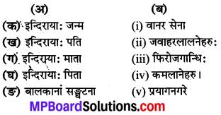 MP Board Class 8th Sanskrit Solutions Chapter 19 प्रियदर्शिनी इन्दिरा 4