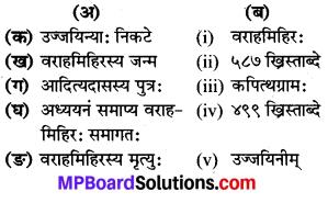 कक्षा 8 विषय संस्कृत पाठ 2 Mp Board