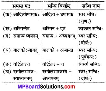 Class 8th Sanskrit Mp Board Solution