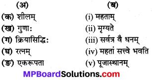 MP Board Class 8th Sanskrit Solutions Chapter 22 सूक्तयः 1