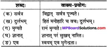 MP Board Class 8th Sanskrit Solutions Chapter 22 सूक्तयः 2