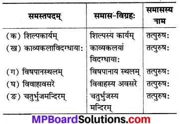 Class 8 Sanskrit Chapter 5 Mp Board