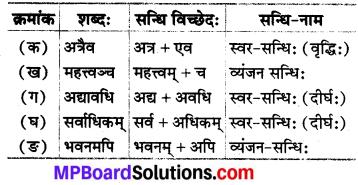 Mp Board Class 8 Sanskrit Chapter 5