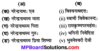 Mp Board Class 8 Sanskrit Solution Chapter 6