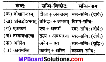 Class 8 Sanskrit Chapter 6 Mp Board