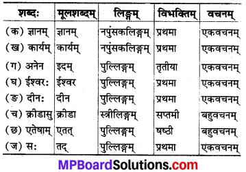 संस्कृत कक्षा 8 पाठ 6