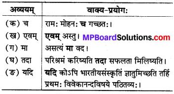 8 वीं कक्षा संस्कृत गाइड In Hindi Chapter 6