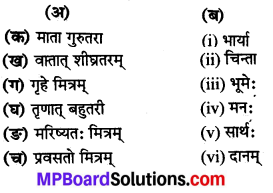 Class 8th Sanskrit Chapter 8 Solution Mp Board