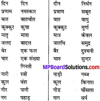 MP Board Class 8th Special Hindi व्याकरण 16