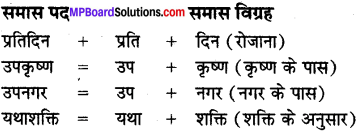 MP Board Class 8th Special Hindi व्याकरण 6
