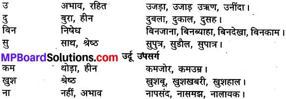 MP Board Class 9th General Hindi व्याकरण उपसर्ग img 2