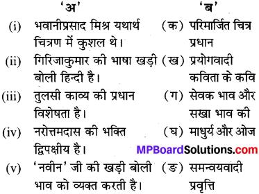 MP Board Class 9th Hindi Navneet कवि परिचय img 1