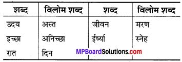 दीपदान एकांकी के प्रश्न उत्तर MP Board Chapter 1