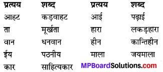 MP Board Class 9th Hindi Navneet Solutions कहानी Chapter 1 बड़े घर की बेटी img 2