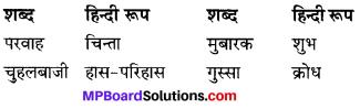MP Board Class 9th Hindi Navneet Solutions कहानी Chapter 2 ताई img 1