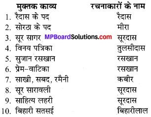MP Board Class 9th Hindi Navneet Solutions पद्य Chapter 4 नीति - धारा img 2