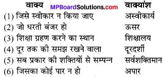 MP Board Class 9th Hindi Navneet Solutions पद्य Chapter 5 प्रकृति-चित्रण img 2