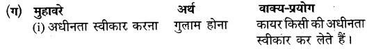 MP Board Class 9th Hindi Vasanti Solutions Chapter 16 समर्पण img 1