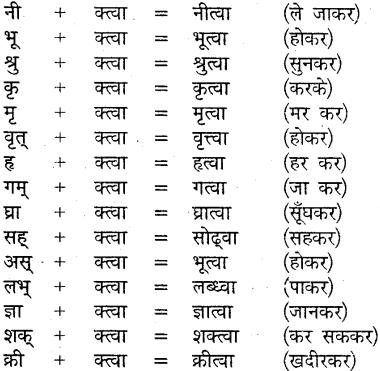 MP Board Class 9th Sanskrit व्याकरण कृदन्त, तद्धित और स्त्री प्रत्यय img-1