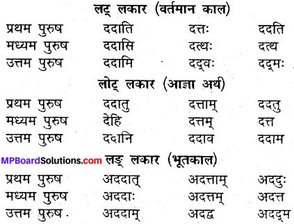 MP Board Class 9th Sanskrit व्याकरण धातु और क्रिया img-13