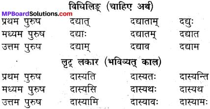 MP Board Class 9th Sanskrit व्याकरण धातु और क्रिया img-14