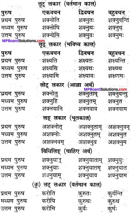 MP Board Class 9th Sanskrit व्याकरण धातु और क्रिया img-15