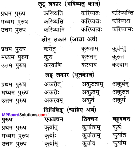 MP Board Class 9th Sanskrit व्याकरण धातु और क्रिया img-16