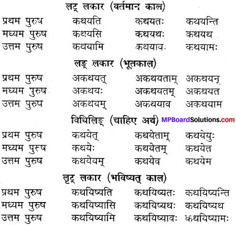 MP Board Class 9th Sanskrit व्याकरण धातु और क्रिया img-22