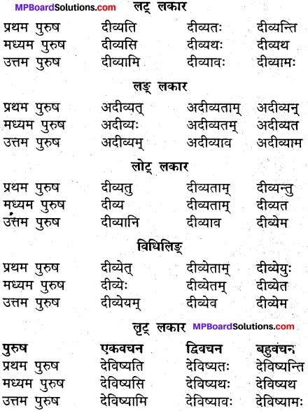 MP Board Class 9th Sanskrit व्याकरण धातु और क्रिया img-26