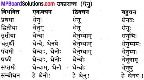 MP Board Class 9th Sanskrit व्याकरण शब्द रूप img-14