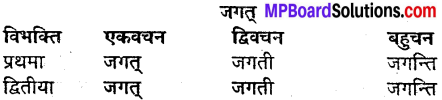 MP Board Class 9th Sanskrit व्याकरण शब्द रूप img-23