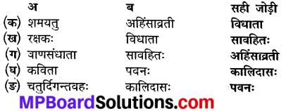 संस्कृत कक्षा 9 पाठ-1 MP Board