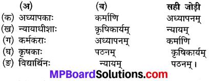 MP Board Class 9th Sanskrit Solutions Chapter 12 कर्तव्यपालनम् img-1