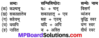 MP Board Class 9th Sanskrit Solutions Chapter 15 श्रेष्ठतमं कार्यम् img-2