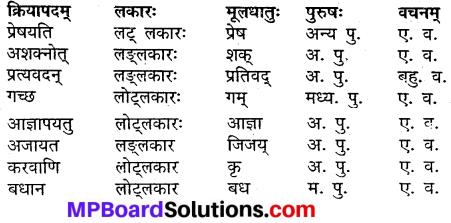 MP Board Class 9th Sanskrit Solutions Chapter 17 गुरुभक्तः आरुणि img-1
