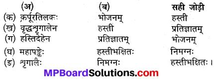 MP Board Class 9th Sanskrit Solutions Chapter 19 उपायैः सर्वं शक्यम् img-1
